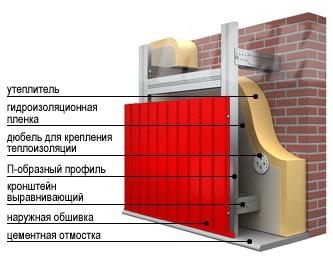 Фото: Общая схема установки для профилированного листа