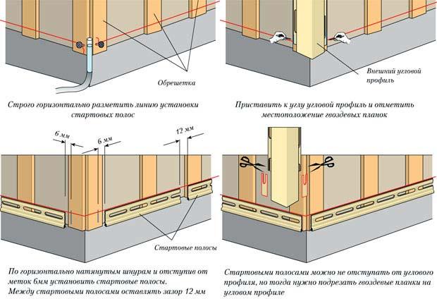 Фото: Схема крепления стартовой планки и внешних углов
