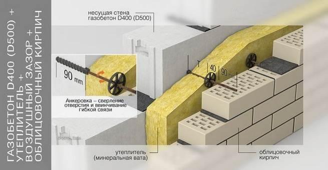 Фото: Схема утепления газобетонной стены