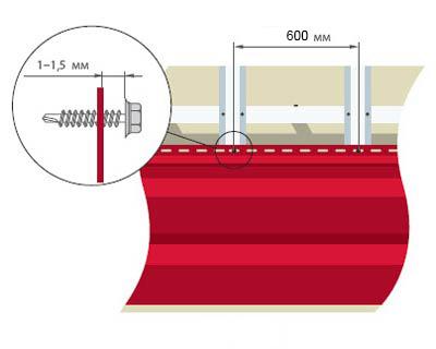Фото: При монтаже между креплением и облицовкой оставляется температурный зазор в 1 мм.