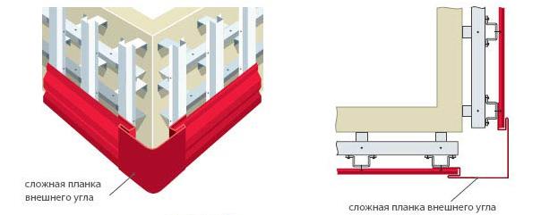 Фото: Монтаж доборных элементов в виде внешних углов