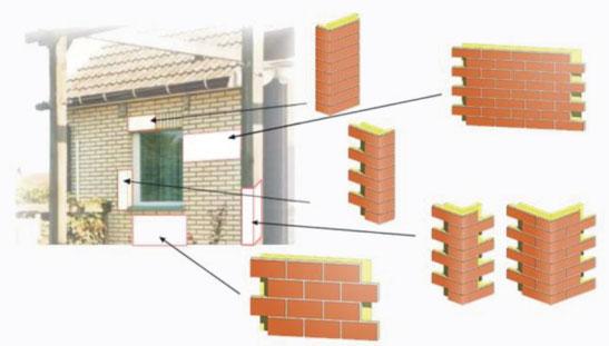 Фото: Для различных частей фасада и стен предназначены различные элементы
