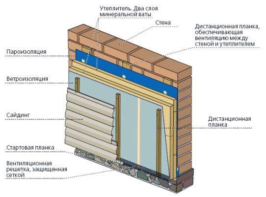 Фото: Схема монтажа металлосайдинга на поверхность