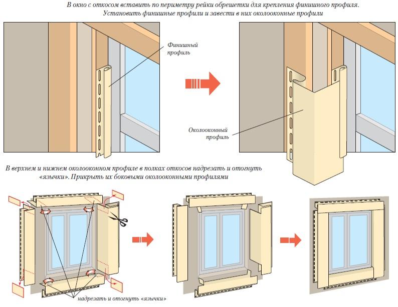 Фото: Схема  установки доборных элементов вокруг оконных проемов