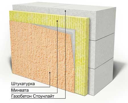 Фото: Схема оштукатуренной поверхности из газобетона