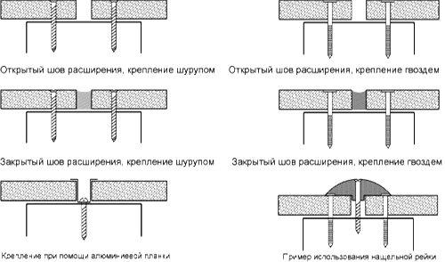Фото: Способы создания шва между плитами