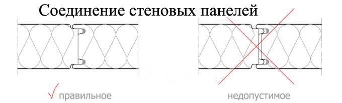 Фото: Правильное и неправильное соединение стеновой облицовки