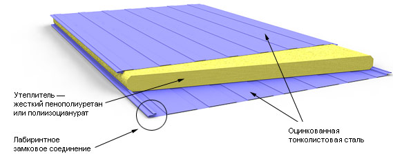 Фото: Многослойная структура состоит из защитного и теплоизоляционного слоя