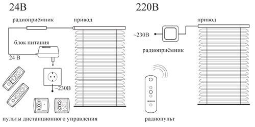 Фото: Схема устройства подключения к сети с током в 220В и 24В