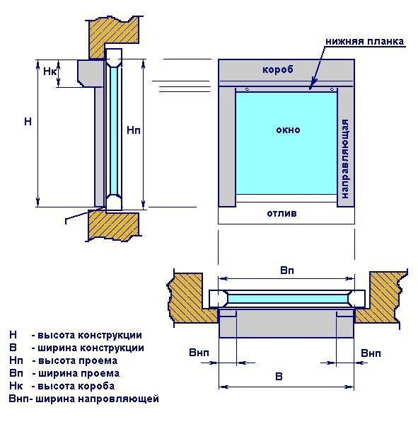 Фото: Измерение оконного проема