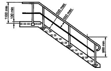 Фото: Схема устройства лестничных ограждений