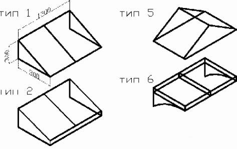 Фото: Наиболее простые формы для изготовления своими руками