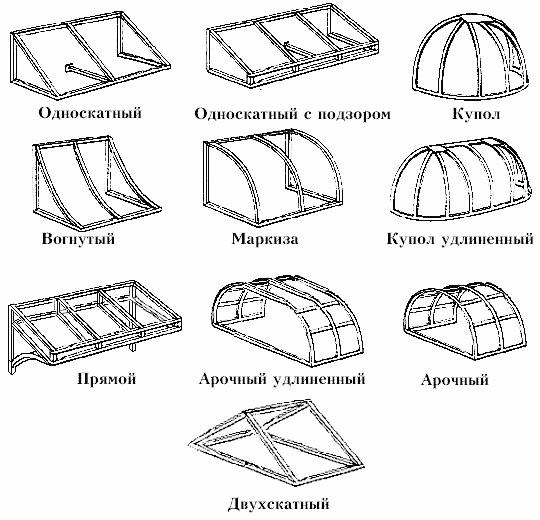 Фото: Различные формы и конфигурации