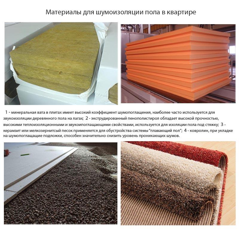 Фото: Популярные материалы используемые для шумоизоляции
