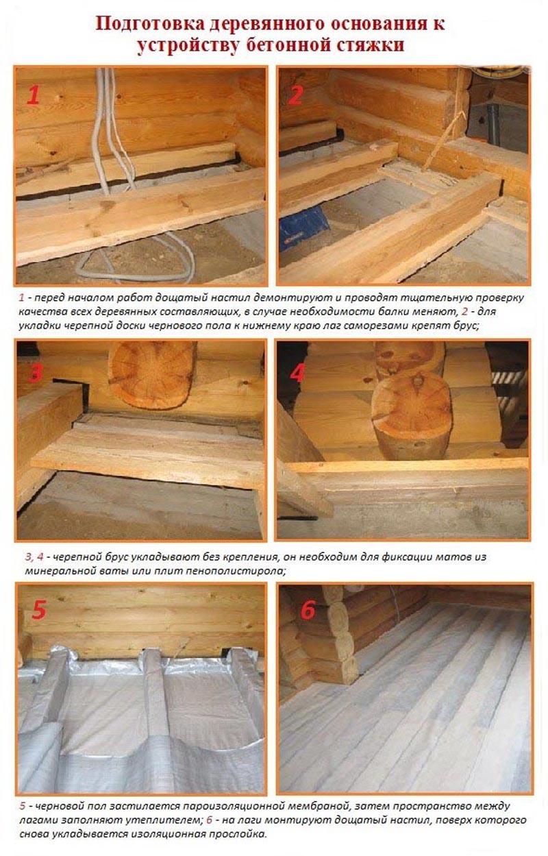Фото: Подготовка конструкции пола к выравниванию путем заливки раствора