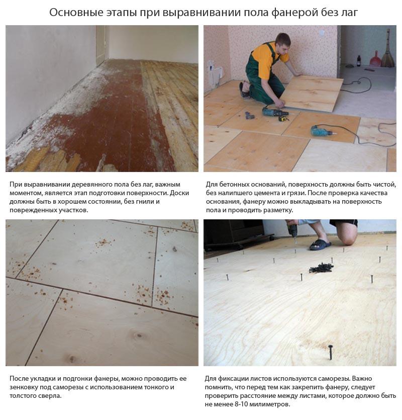 Фото: Основные этапы укладки и фиксации фанеры на деревянное основание