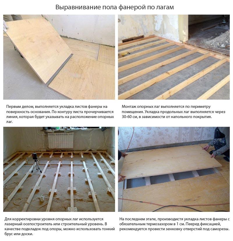 Фото: Последовательность при обустройстве цементной стяжки на бетонное основание