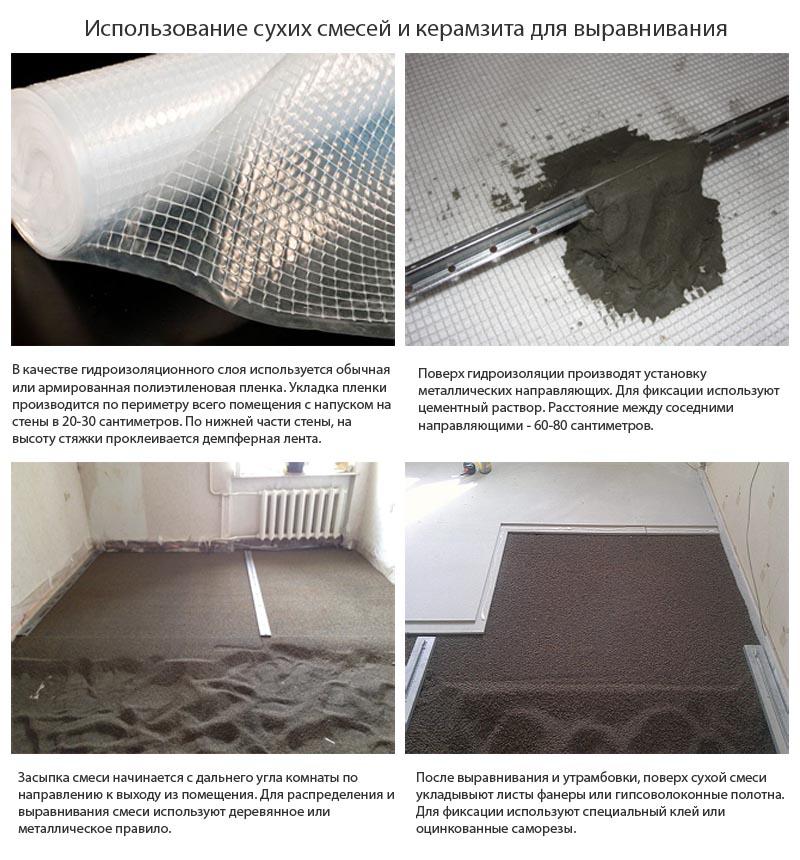 Фото: Основные этапы обустройства сухой стяжки
