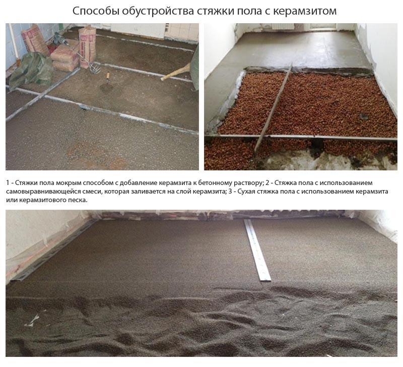 Расчет стяжки из керамзитобетона цементный раствор водонепроницаемость