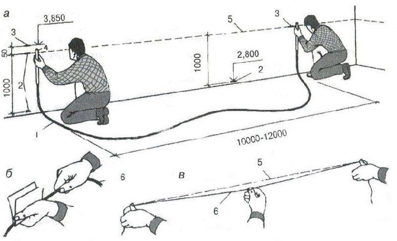 Фото: Схема иллюстрирующая использование водяного уровня