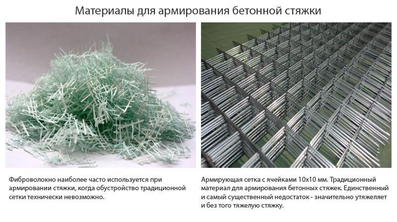 Фото: Фиброволокно и металлическая сетка для армирования