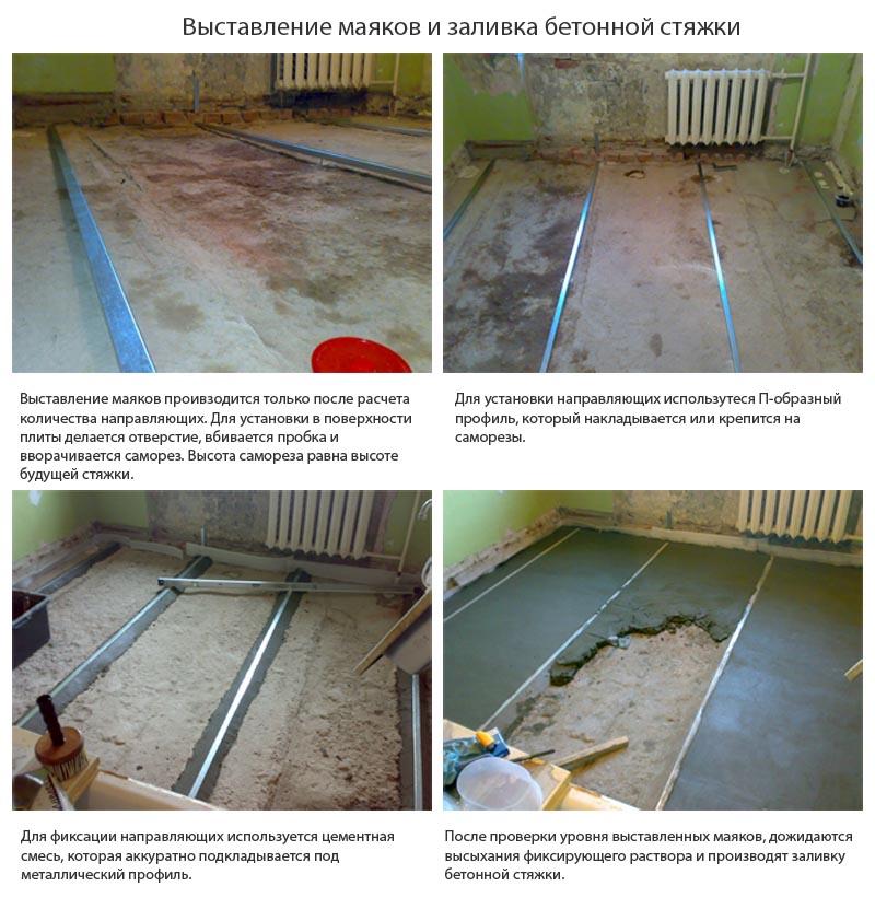 Смесь бетонная стяжка бетон тощий солнечногорск