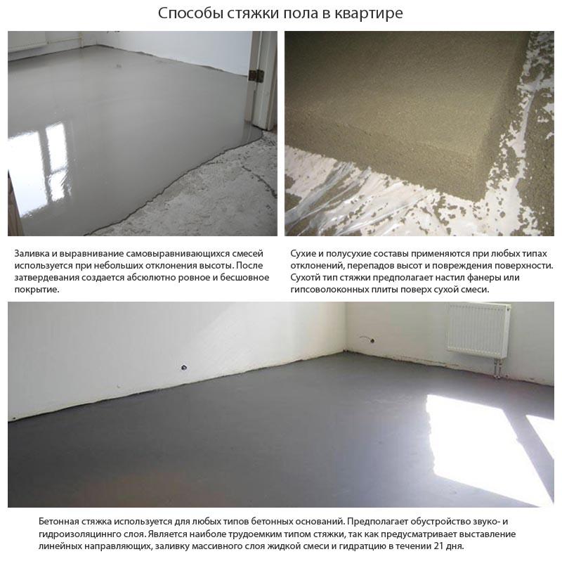 Фото: Способы выравнивания оснований в квартирах и домах