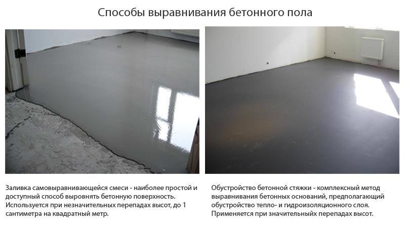 Фото: Заливка самовыравнивающейся смеси и обустройство бетонный стяжки
