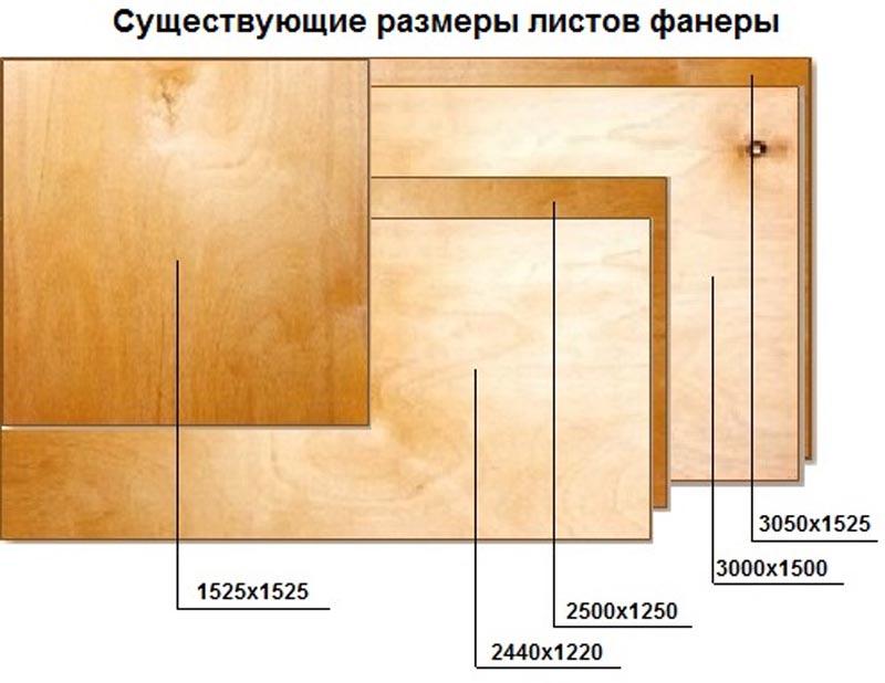 размеры фанеры влагостойкой