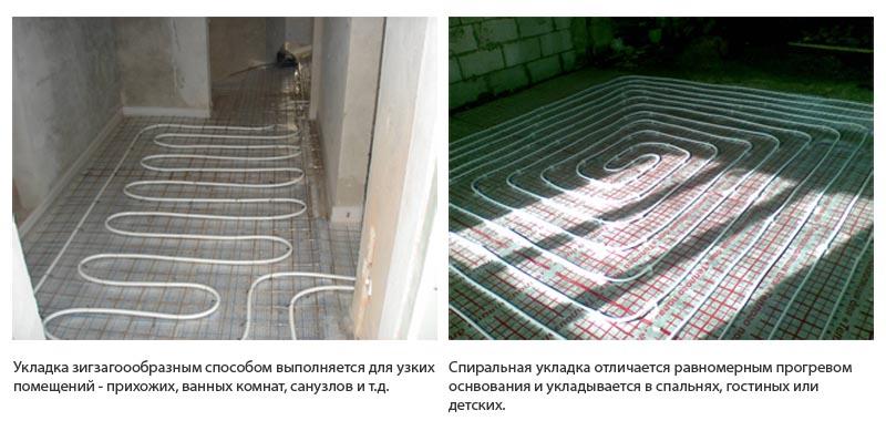 Фото: Способы укладки водяных труб помещениях жилого типа
