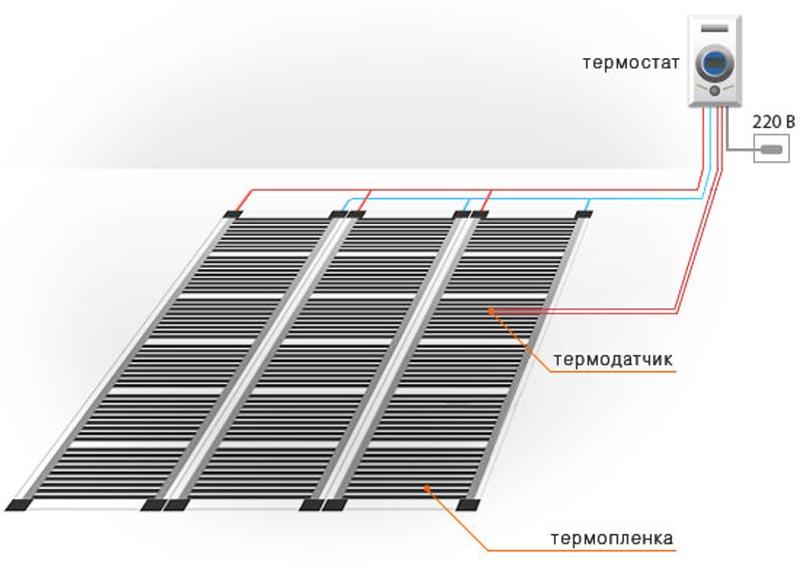 Фото: Схема параллельного подключения к терморегулятору