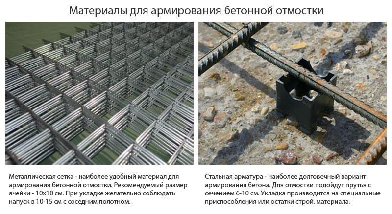 Фото: Металлическая сетка и стальная арматура для армирования растворов