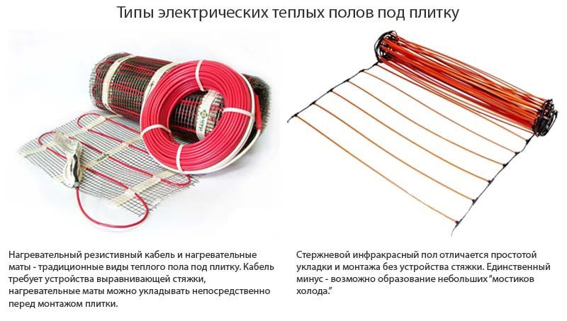 Фото: Резистивный кабель требует соблюдения более сложной технологии