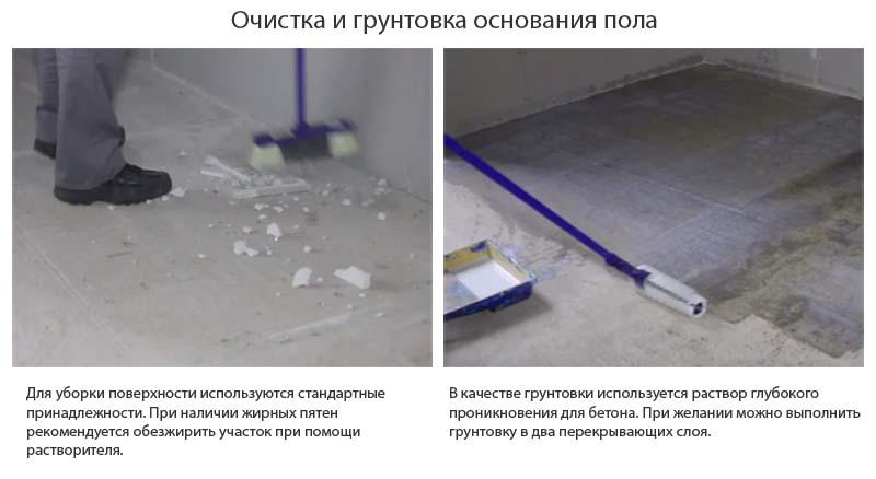 Фото: Уборка и грунтовка основания перед монтажными работами