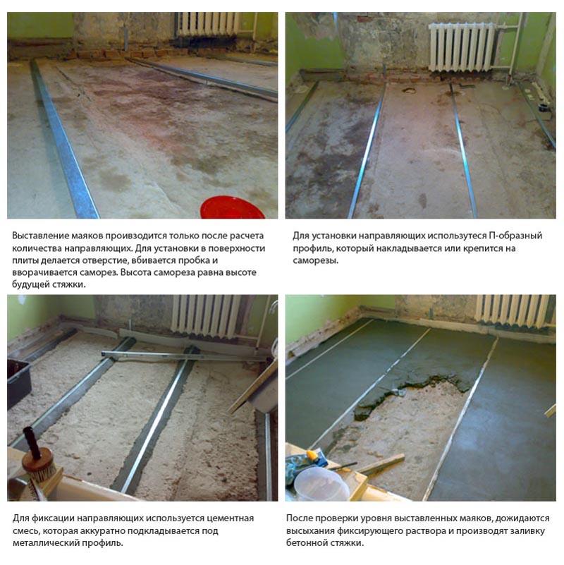 Фото: Этапы заливки стяжки для сильно поврежденных плит перекрытия