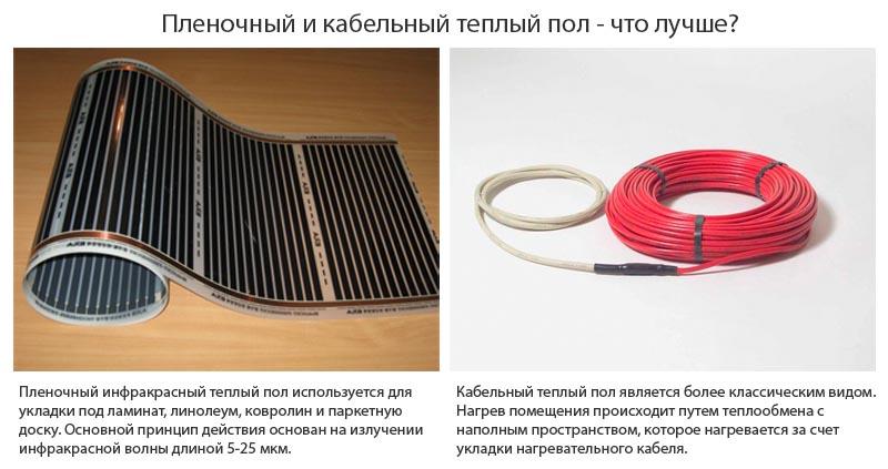 Фото: Сравнение термопленки и кабельного теплого пола