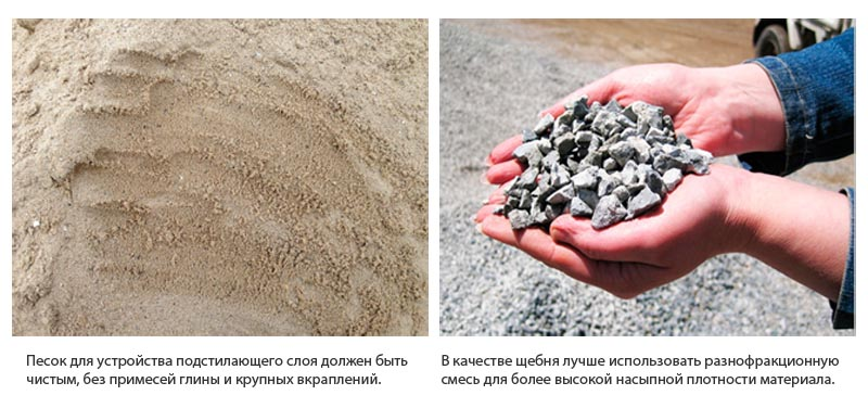 Фото: Железнение цементом придает отмостке особые прочностные характеристики