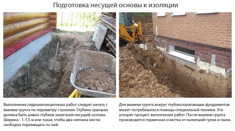 Фото: Выемка грунта вблизи несущего фундамента