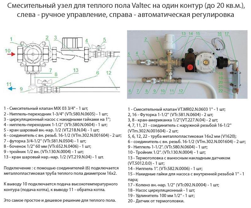 Фото: Схема для узлов с ручным и автоматическим управлением