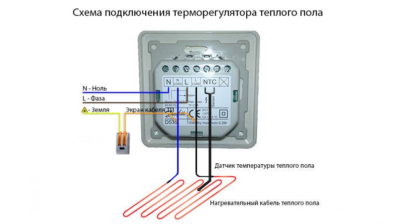 Фото: Обозначения на задней панели терморегулятора