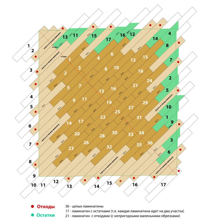 Фото: Схема настила ламината при диагональной укладке