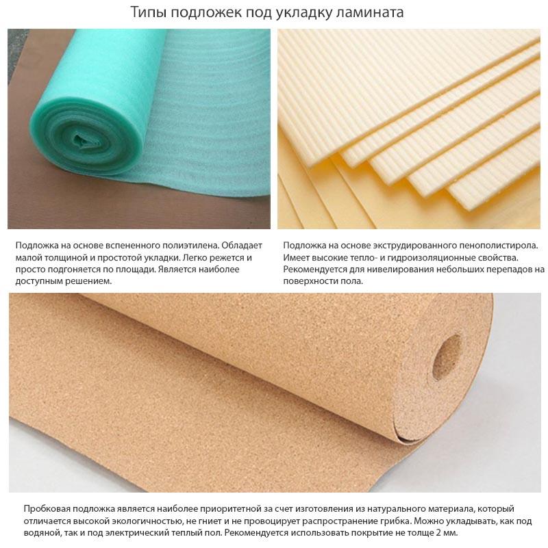 Фото: Сравнение трех видов подложки под напольные покрытия