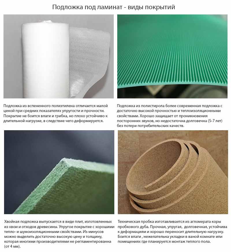 Фото: Основные типы подкладочных материалов при укладке ламината