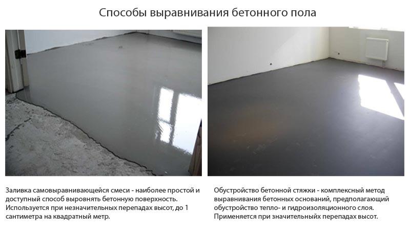 Фото: Два способа выравнивания бетонного пола