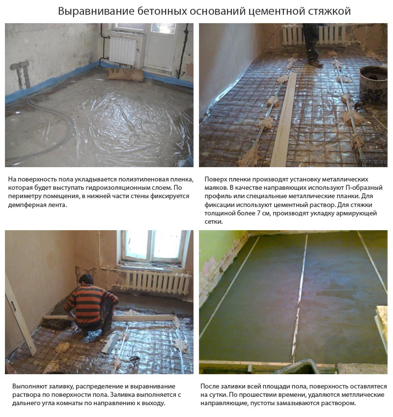 Фото: Старый бетонный пол выравнивается цементной стяжкой