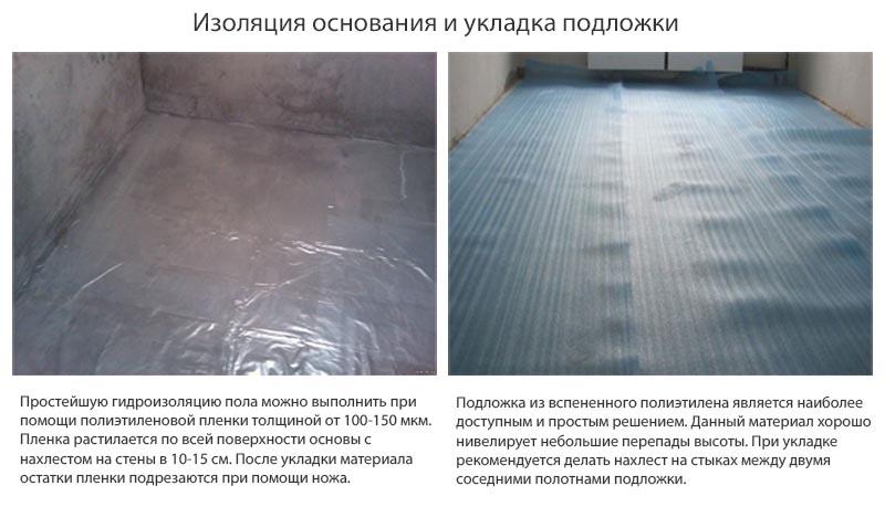 Фото: Подложка расстилается по длине комнаты