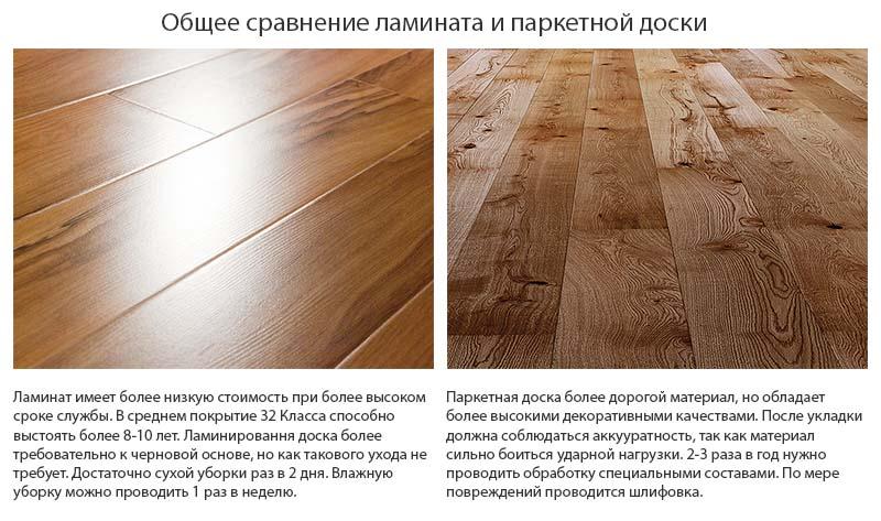 Фото: Краткое сравнение двух рассматриваемых материалов