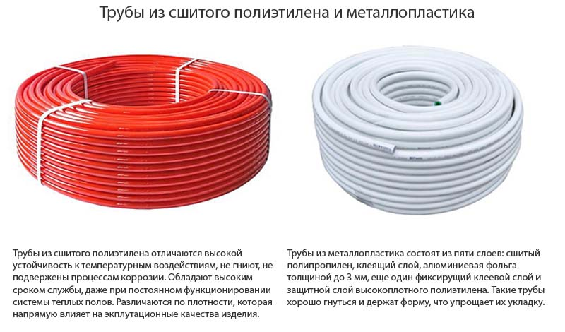 Фото: Трубы из металлопластика обладаюи  низкой ценой и хорошей теплопроводностью
