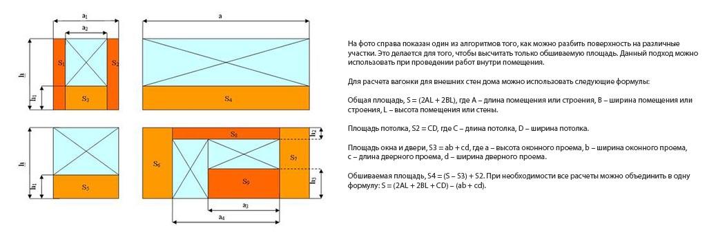 Фото: Пример схемы для подсчета площади стены