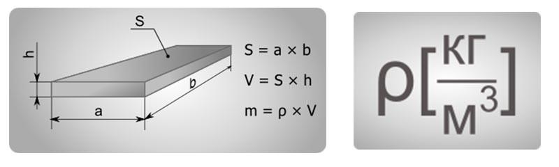 Фото: Формулы для расчета веса металла в листах